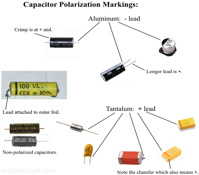 P100 furthermore 334129 furthermore How To Read A Tantalum Capacitor in addition A Beginners Guide To The Mosfet further Capacitor Color Codes Introduction Electronicpull Tutorials Articles Couses Electronics Electrical Engineering Symbol Technical Types Of Capacitors. on identifying capacitor types